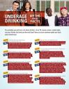 Cover image for Underage Drinking: Myths vs. Facts
